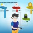 do-czego-internauci-uzywaja-smartfonow-ilustracja2