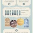 groupon-swieta-zakupy-europa-infografika2