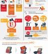 infografika-polak-a-nowoczesne-technologie-platnicze