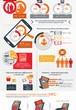 infografika-polak-a-nowoczesne-technologie-platnicze-czesc-ii