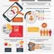 infografika-polak-a-nowoczesne-technologie-platnicze-czesc-ii1