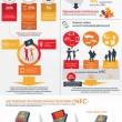 infografika-polak-a-nowoczesne-technologie-platnicze1
