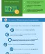 prawa-konsumenta-infografika1