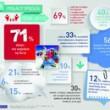 jak_polacy_spedzaja_ferie_2015_infografika1