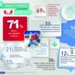 jak_polacy_spedzaja_ferie_2015_infografika3