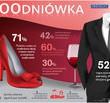 studniowka_infografika1