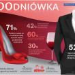 studniowka_infografika3